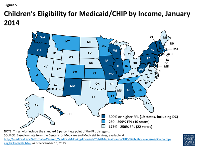 Medicaid Chip coverage