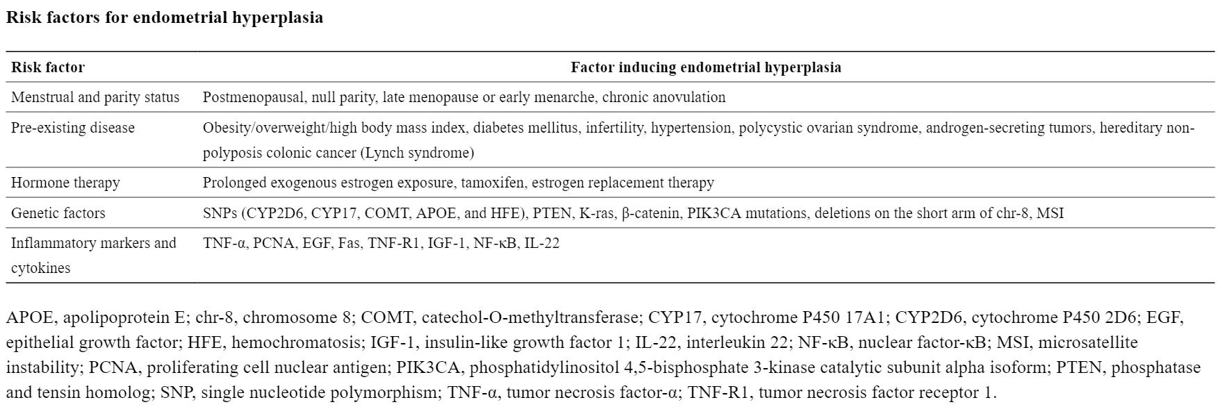 Glandular-cystic hyperplasia of the endometrium. Causes, symptoms, therapy 4